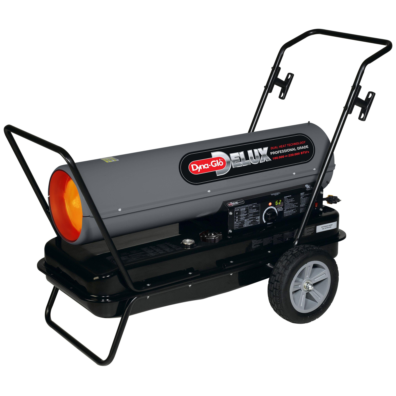 kerosene heater review