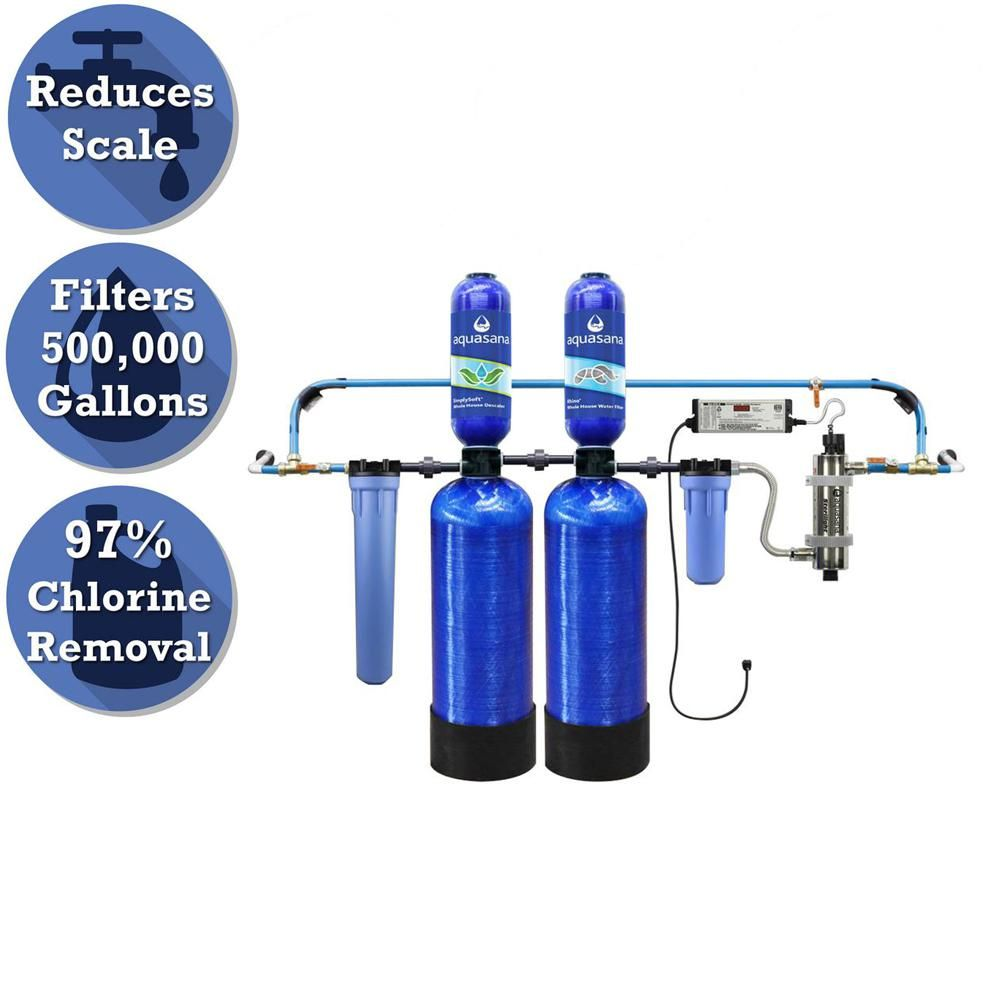 water softener for well water