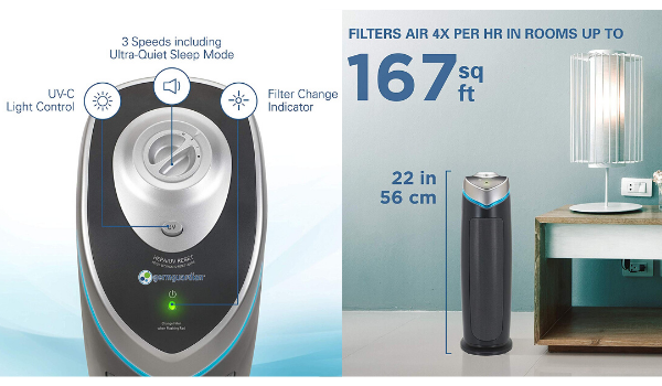 GermGuardian AC4825 Air Purifier Features
