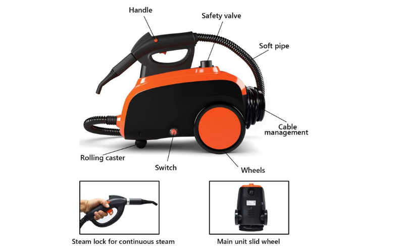 steam cleaners for cars